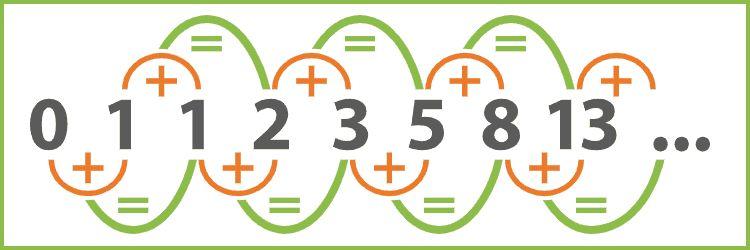 nguyên lý fibonacci